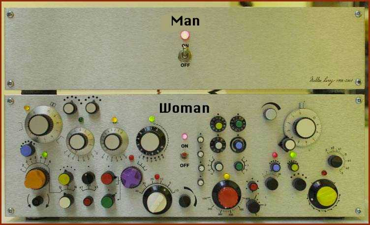 ¿En qué se diferencia un hombre de una mujer?