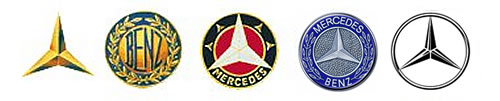 Evolución de los logos de las marcas de coche