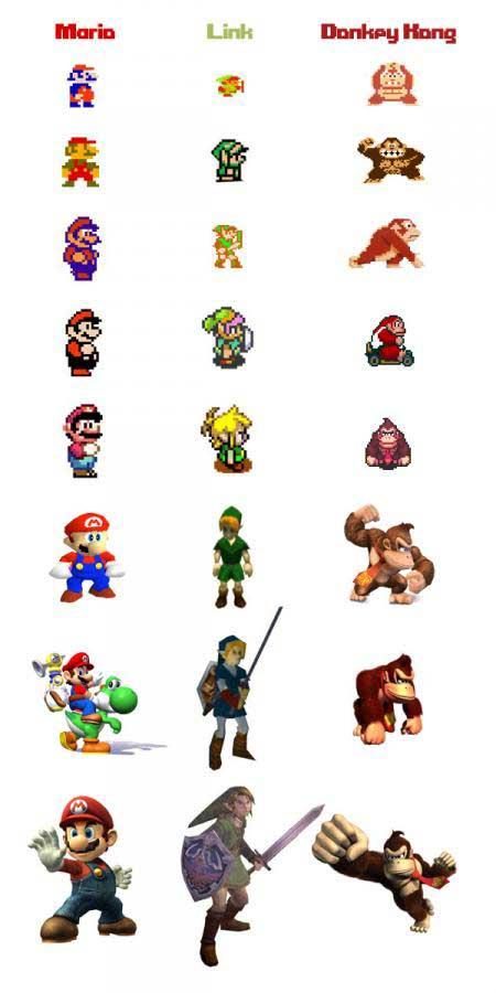 La evolución de Mario, Zelda y Donkey Kong