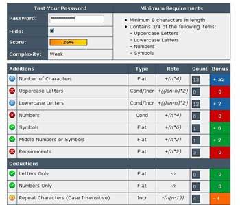 Passwordmeter.com: Comprueba la seguridad de tus contraseñas