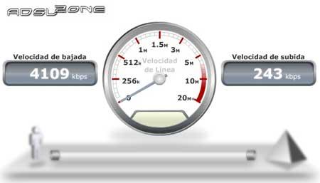 Nuevo Test de Velocidad para Latinoamérica