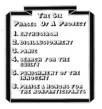 Las seis fases de un proyecto