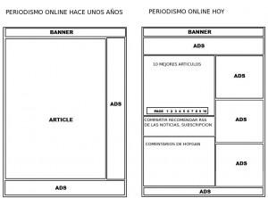 periodicos-web-online