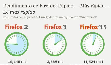 speed-firefox