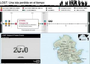 Gráfico cronológico de la serie Perdidos (Lost)