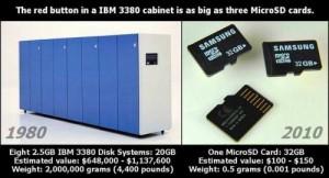 Comparación de 20GB en 1980 y 32GB en 2010