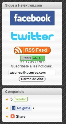 Redes sociales en Blogs