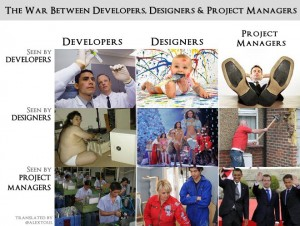 La guerra entre desarrolladores, diseñadores y jefes de proyectos