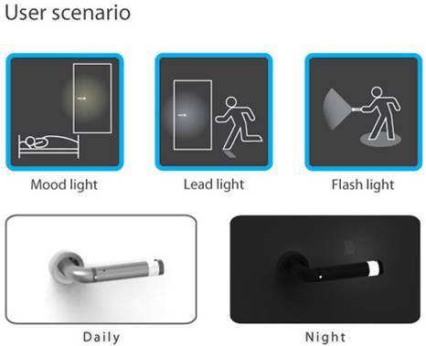 Ingeniosas opciones para volver más interesantes las cosas simples del día 2