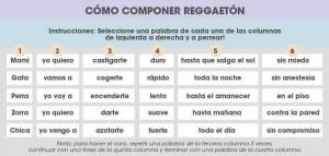 Cómo componer Reggaetón