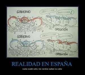 El gobierno y la oposición en España