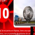 TOP 10 de los centros comerciales más grandes del mundo